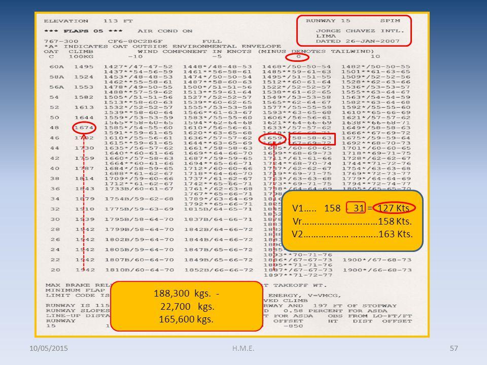 V1….. 158 - 31 = 127 Kts. Vr…………………………158 Kts. V2……………… ………..163 Kts.