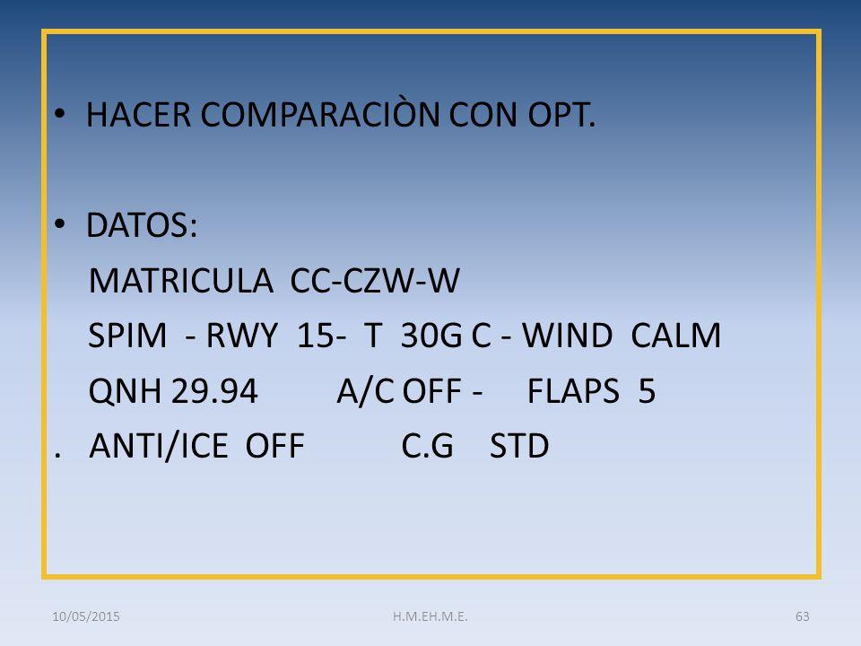 HACER COMPARACIÒN CON OPT. DATOS: MATRICULA CC-CZW-W