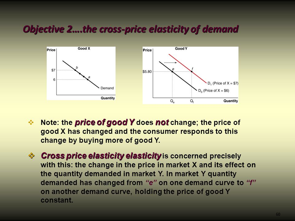elasticity of demand and cross price elasticity Understand the relationship between the price elasticity of demand and total  revenue define the cross-price elasticity of demand and the income elasticity of.