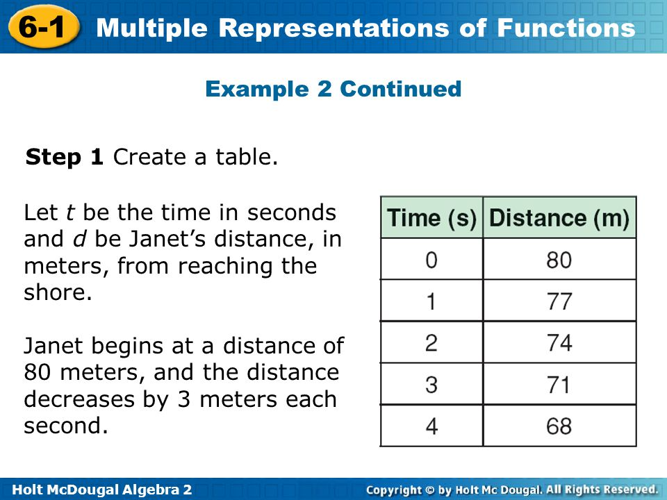 6 1 multiple representations of functions warm up lesson for Table 6 3 gives the mean distance