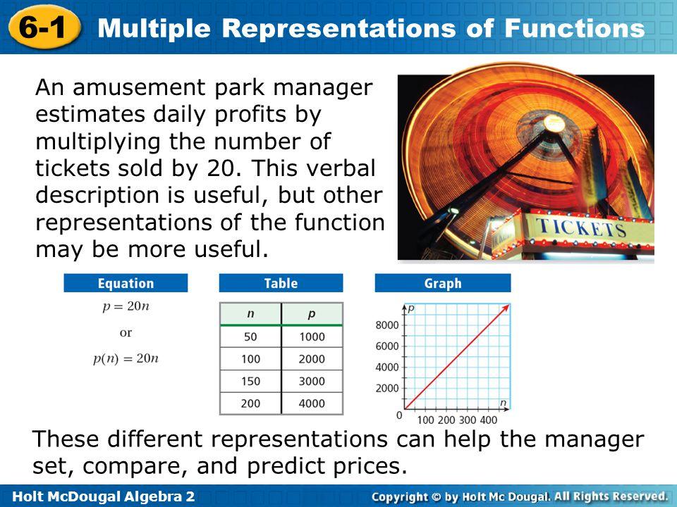 math worksheet : 6 1 multiple representations of functions warm up lesson  : Multiple Representations Of Functions Worksheet