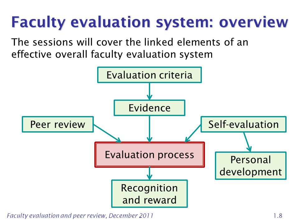 Faculty evaluation system: overview