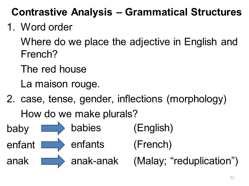 contrastive analysis in english and arabic A contrastive grammar of english and arabic [aziz m khalil] on amazoncom free shipping on qualifying offers.