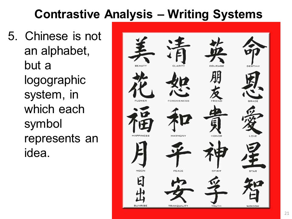 an analysis of the topic of the early writers When you analyze a piece of writing, you generally summarize the contents   they may not state the thesis or main idea immediately at the beginning, but.