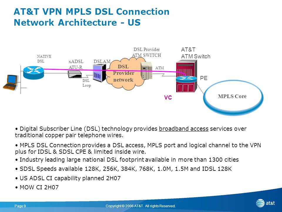 Vpn connection 691