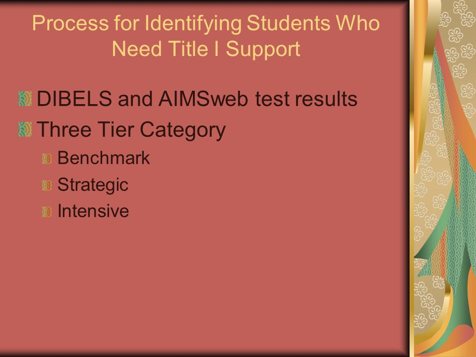 Process for Identifying Students Who Need Title I Support
