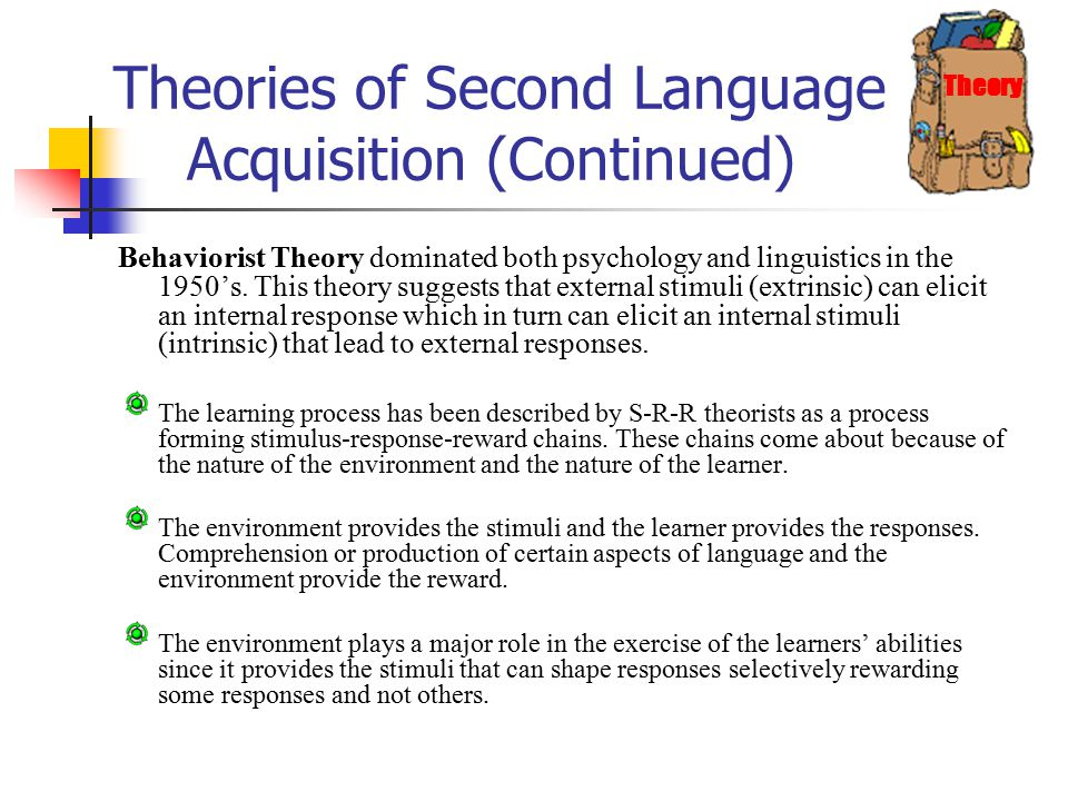 theory of second language acquisition Behaviorist theory on language learning and acquisition introduction there are some basic theories advanced to describe how language is acquired, learnt and taught the behaviorist theory, mentalist theory (innatism), rationalist theory (otherwise called cognitive theory), and interactionism are.