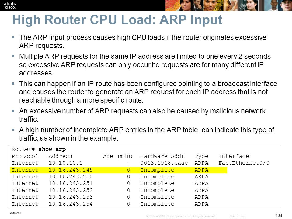 High Router CPU Load: ARP Input