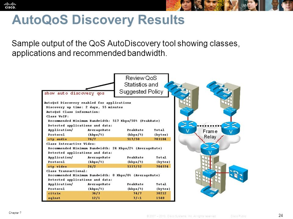 AutoQoS Discovery Results