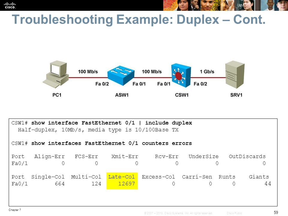 Troubleshooting Example: Duplex – Cont.