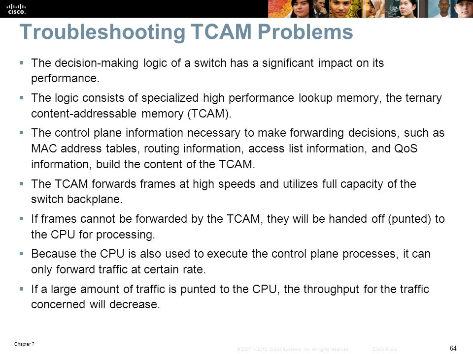 Troubleshooting TCAM Problems