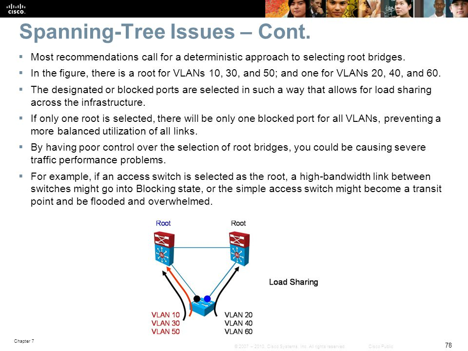 Spanning-Tree Issues – Cont.