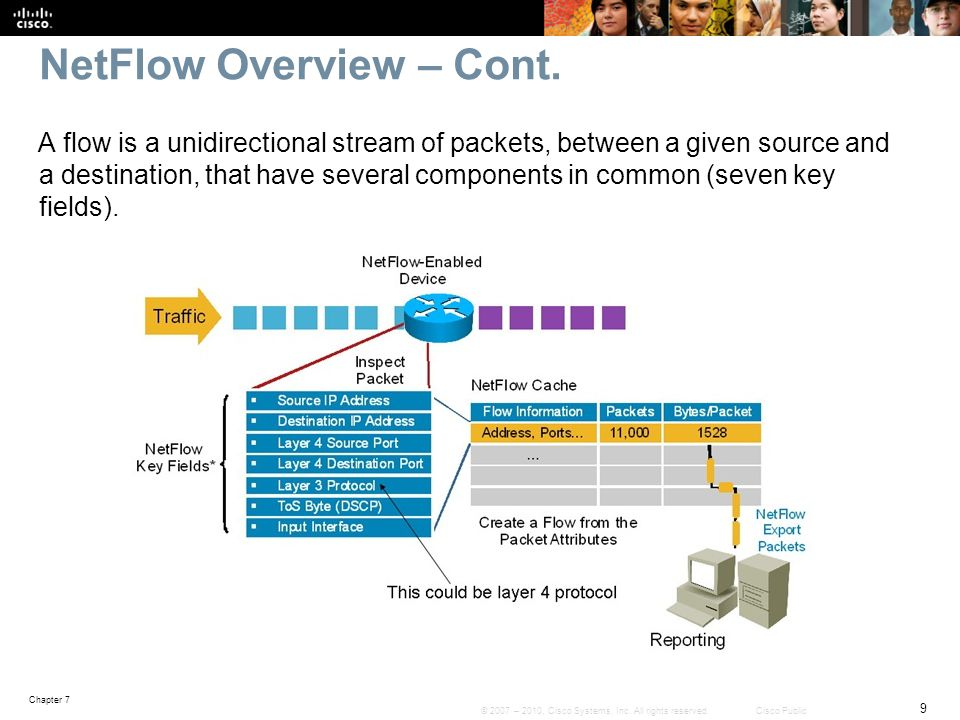 NetFlow Overview – Cont.