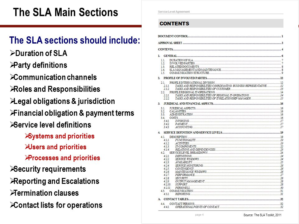 Guidelines for writing foolproof service level agreements (SLAs ...