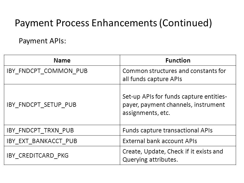 Payment Process Enhancements (Continued)
