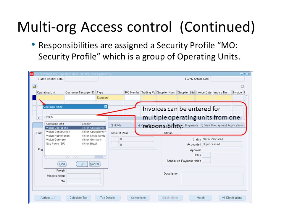 Multi-org Access control (Continued)