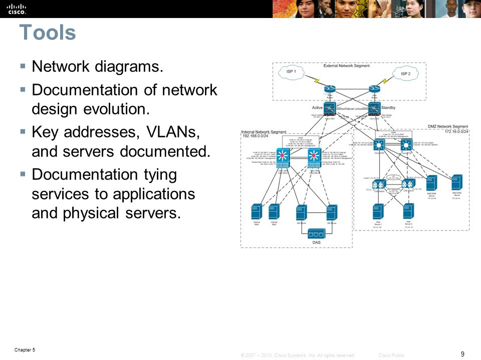Ccnp Switch Implementing Ip Switching Ppt Download