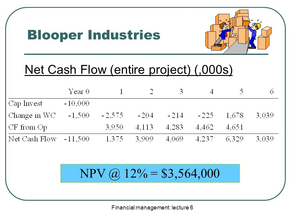 Other Investment Criteria and Free Cash Flows in Finance - ppt video online download