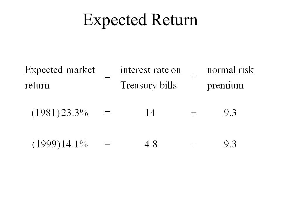 Expected Return
