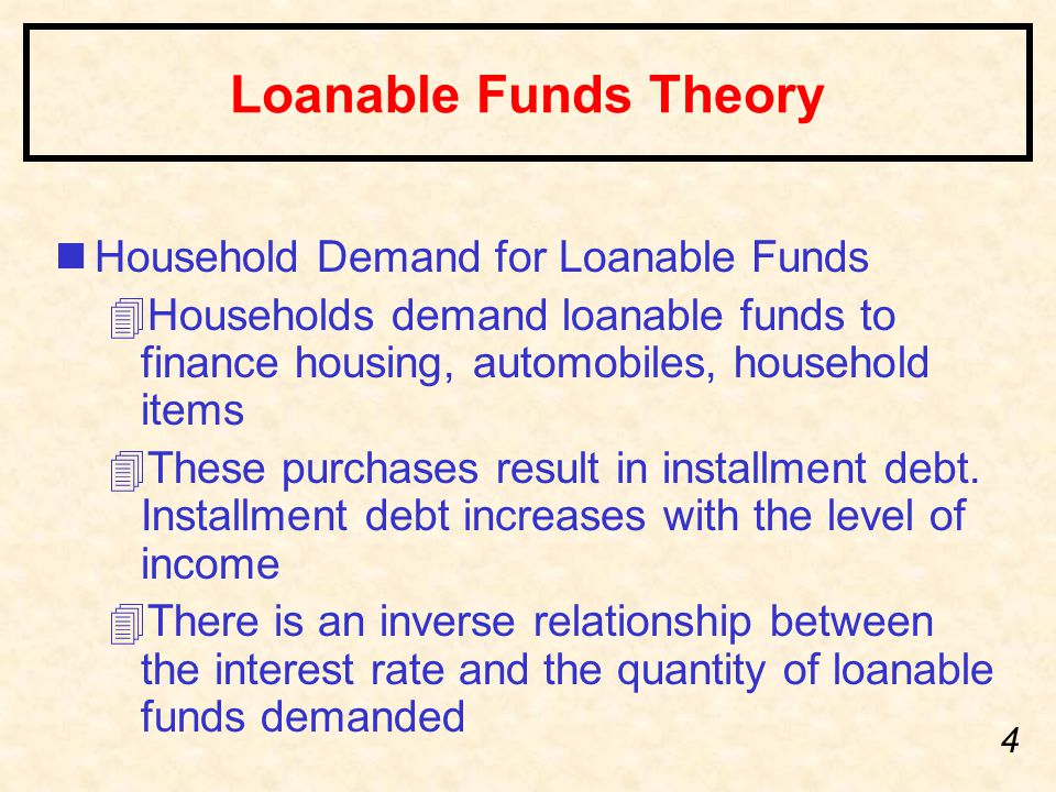 The Loanable Funds Market: Graphical Explanation