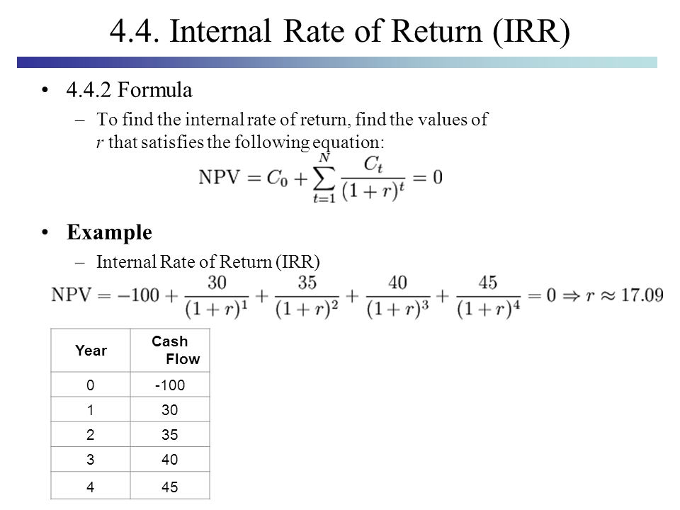 calculate internal rate of return manually