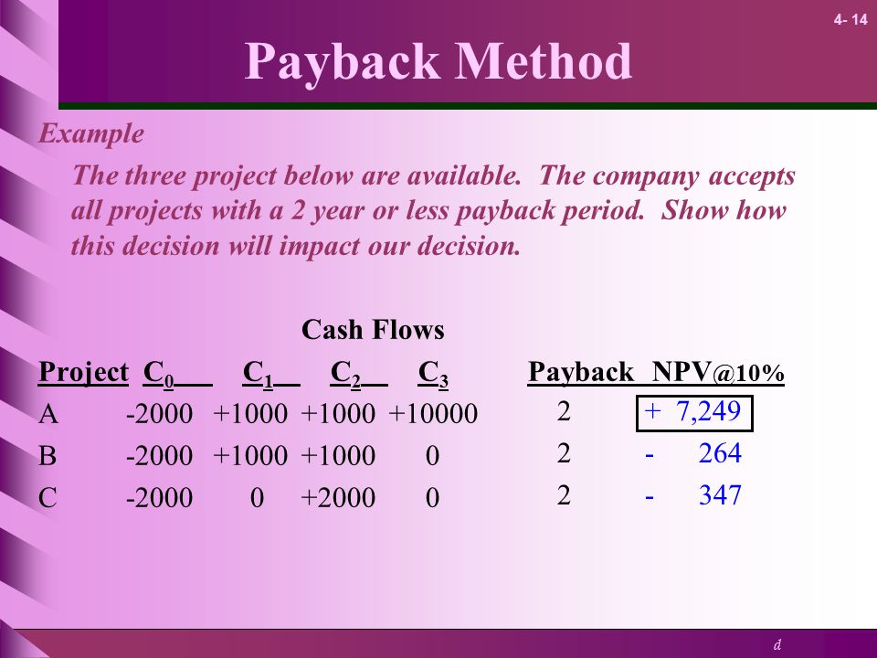 Payback Method Example