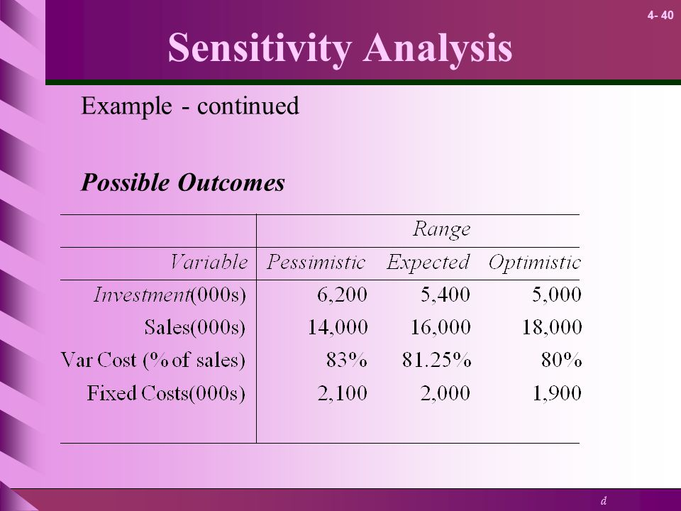Sensitivity Analysis Example - continued Possible Outcomes 9