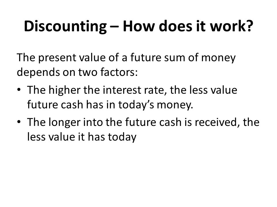 Discounting – How does it work