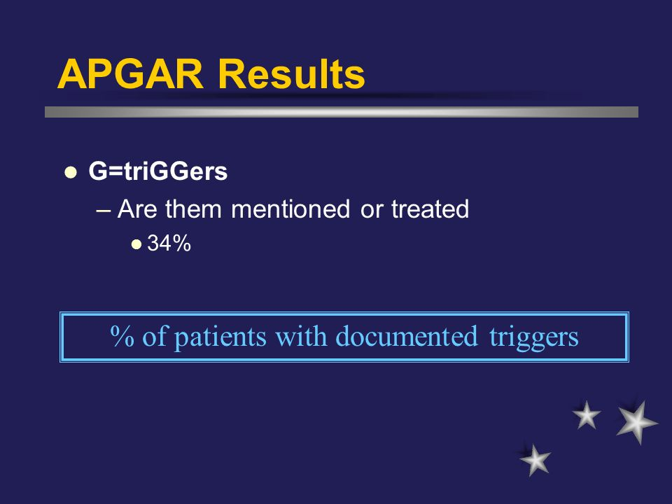 % of patients with documented triggers