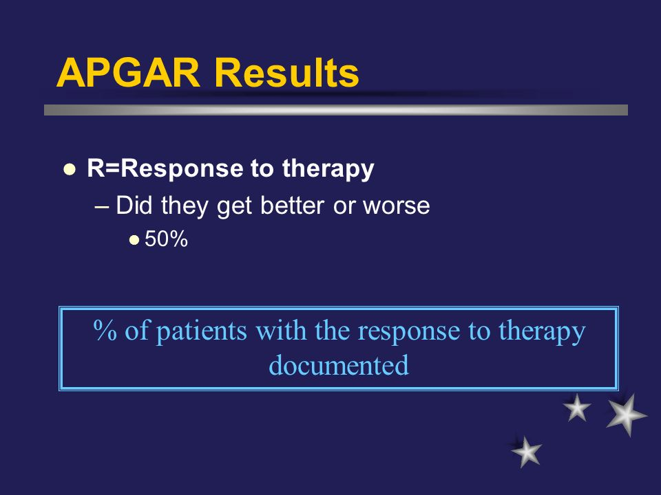 % of patients with the response to therapy documented