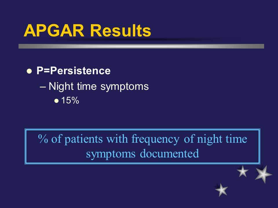 % of patients with frequency of night time symptoms documented