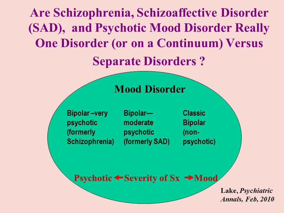 pathophysiology schizoaffective disorder essay There is no known cause it is diagnosed when the client has the psychotic symptoms of schizophrenia and meets the criteria for a major affect or mood disorder.