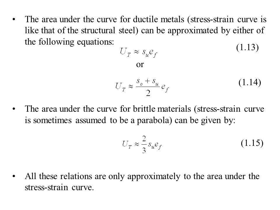 uniaxial stress strain relationship equation