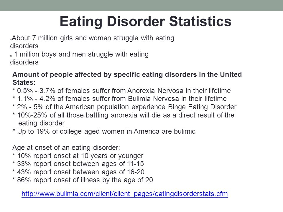 Eating Disorders: Impact on Individuals, Families, Communities and Society
