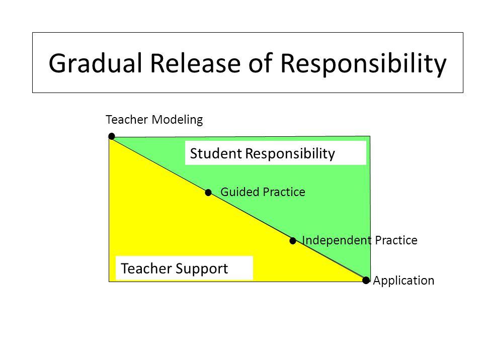 Gradual release of responsibility model ppt / Cid 18 april 2014 ...