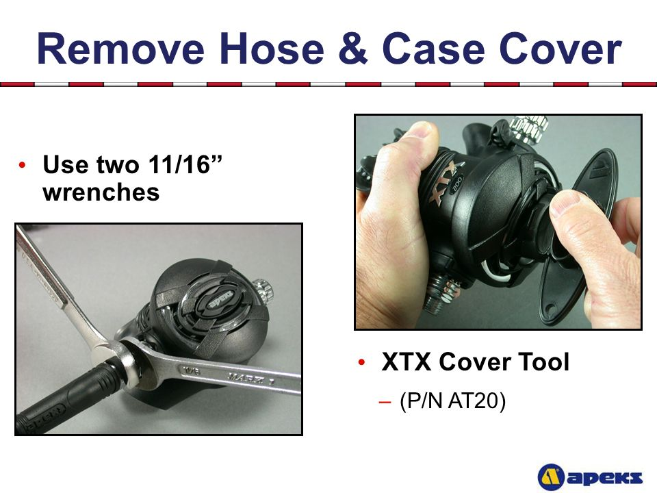 Remove Hose & Case Cover
