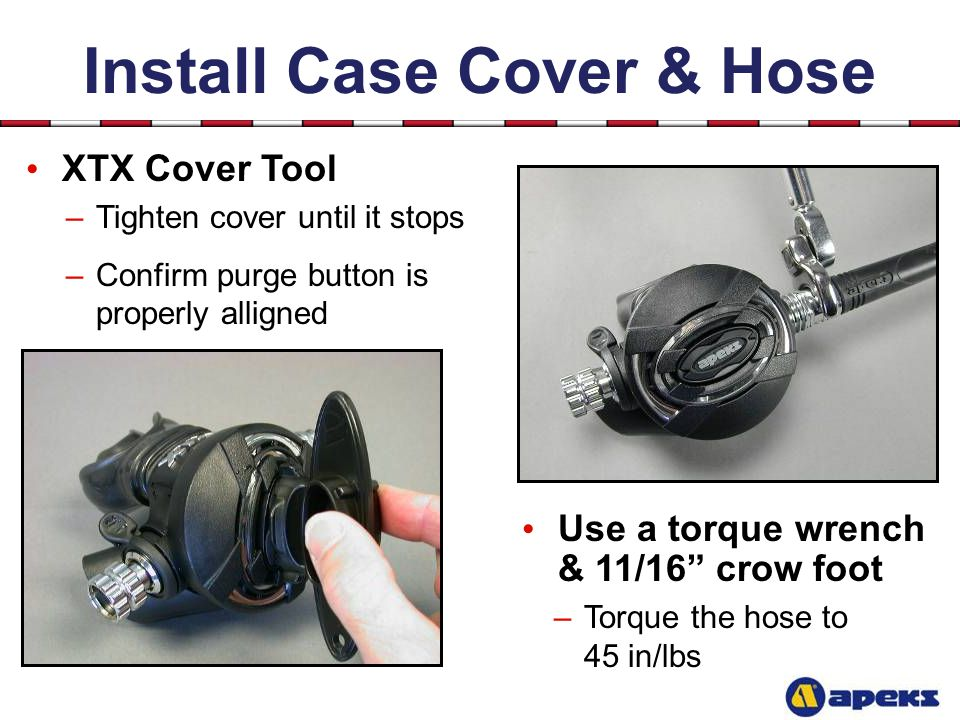 Install Case Cover & Hose
