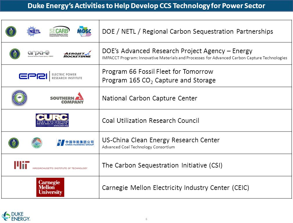 Duke Energy's Activities to Help Develop CCS Technology for Power Sector