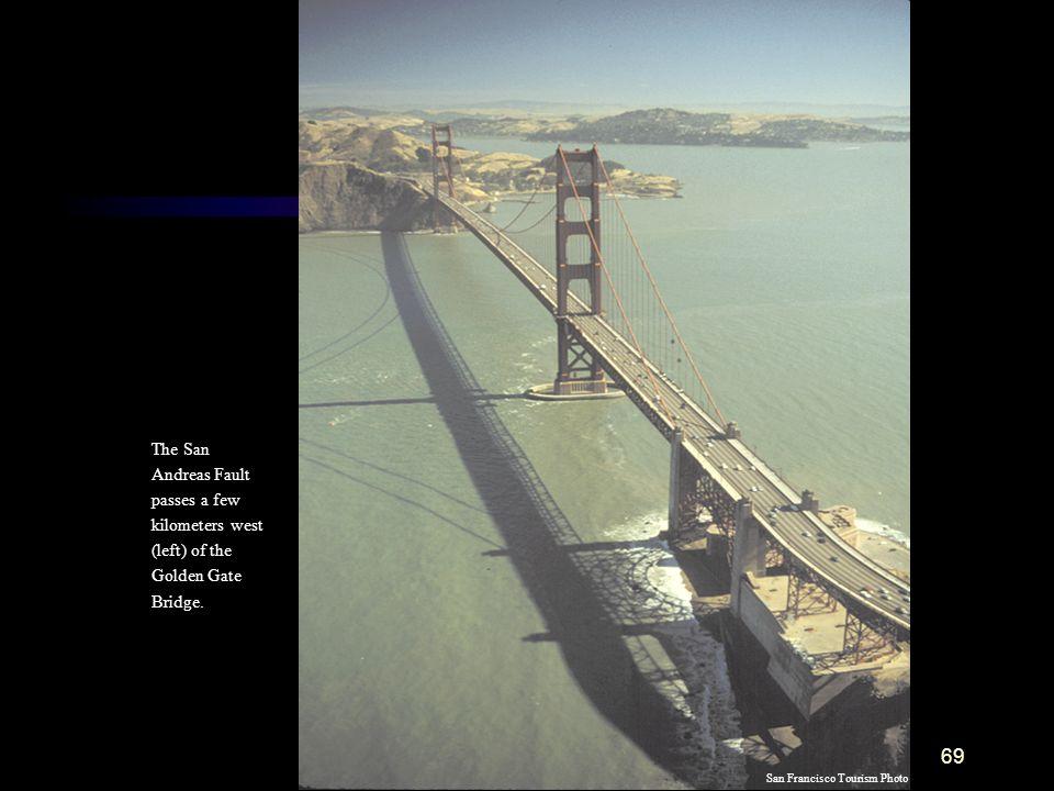 The San Andreas Fault passes a few kilometers west (left) of the Golden Gate Bridge.