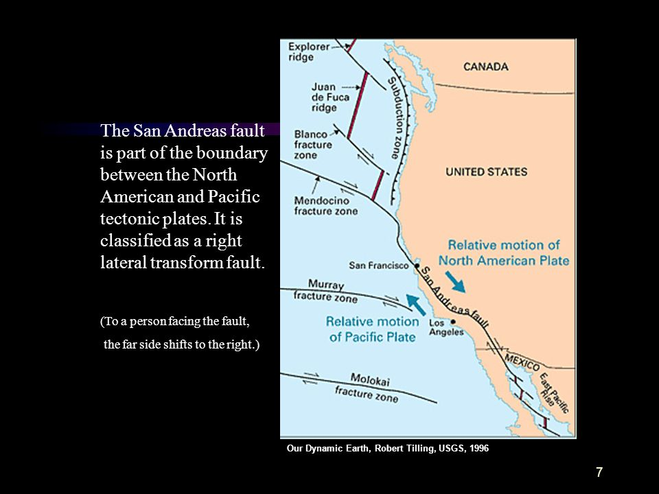 The San Andreas fault is part of the boundary between the North American and Pacific tectonic plates. It is classified as a right lateral transform fault.