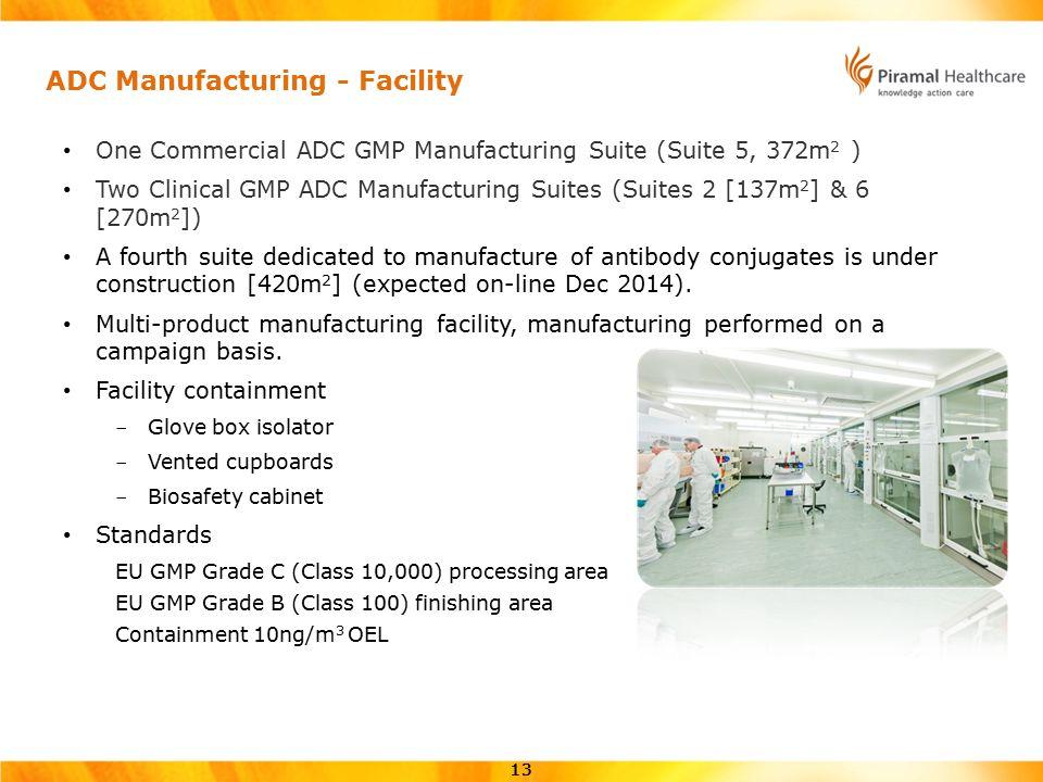 Antibody Drug Conjugates Ppt Video Online Download