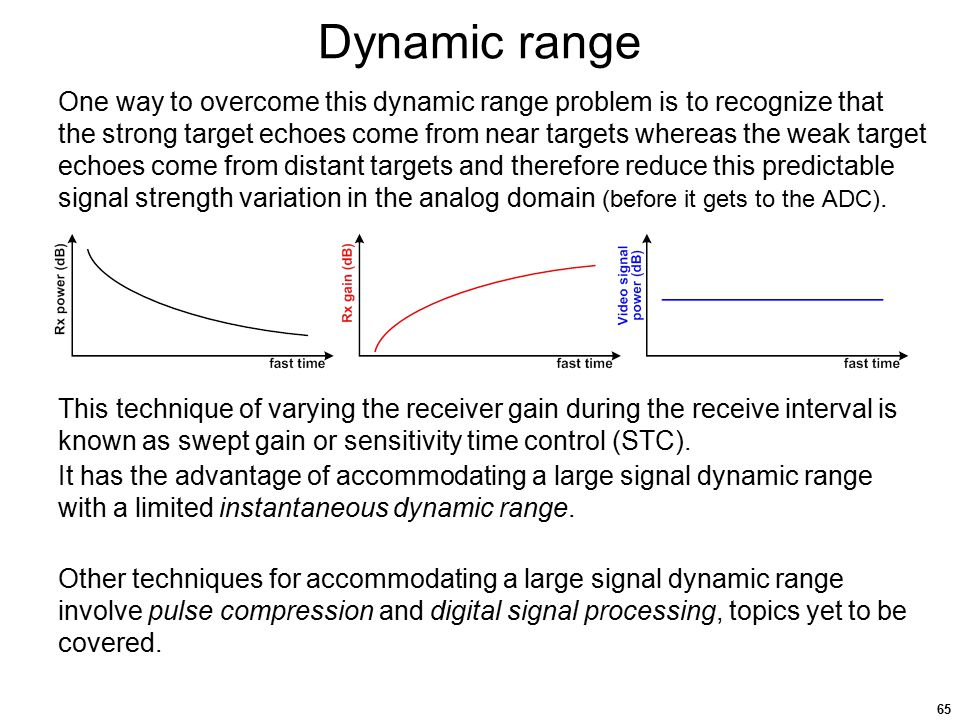 radar measurements chris allen ppt