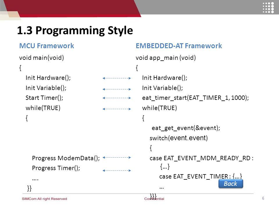 how to get into embedded programming