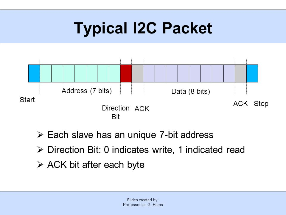 I2C - Everything you need to know