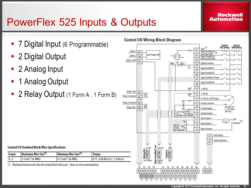 Ab On Vfd Wiring Diagram | Images of Wiring Diagrams Vfd Wiring Outputs Diagram on