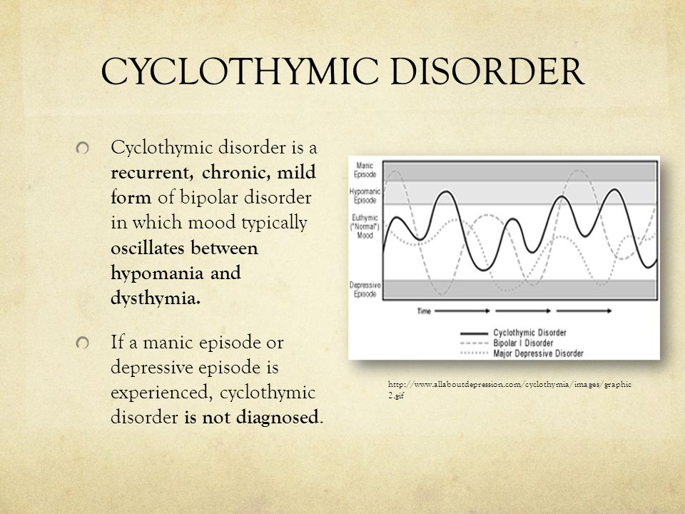 cyclothymic disorder Cyclothymia — comprehensive overview covers symptoms, causes and treatment of this mood disorder.