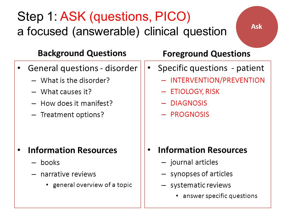 how to ask a pico question