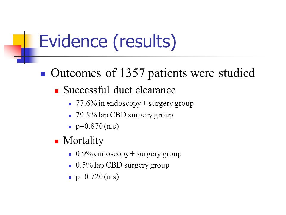 Evidence (results) Outcomes of 1357 patients were studied