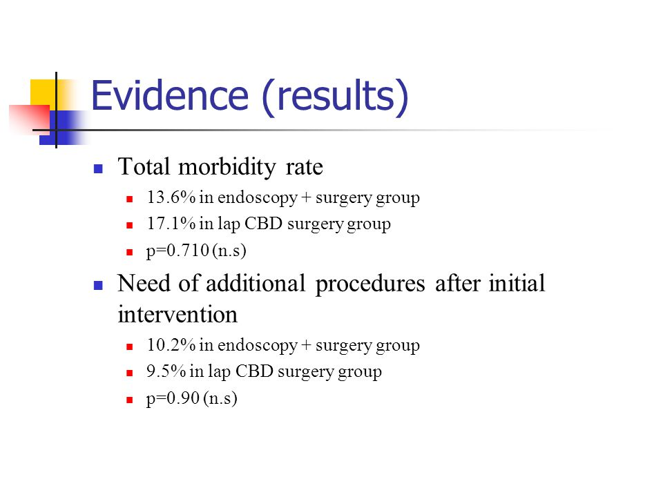 Evidence (results) Total morbidity rate