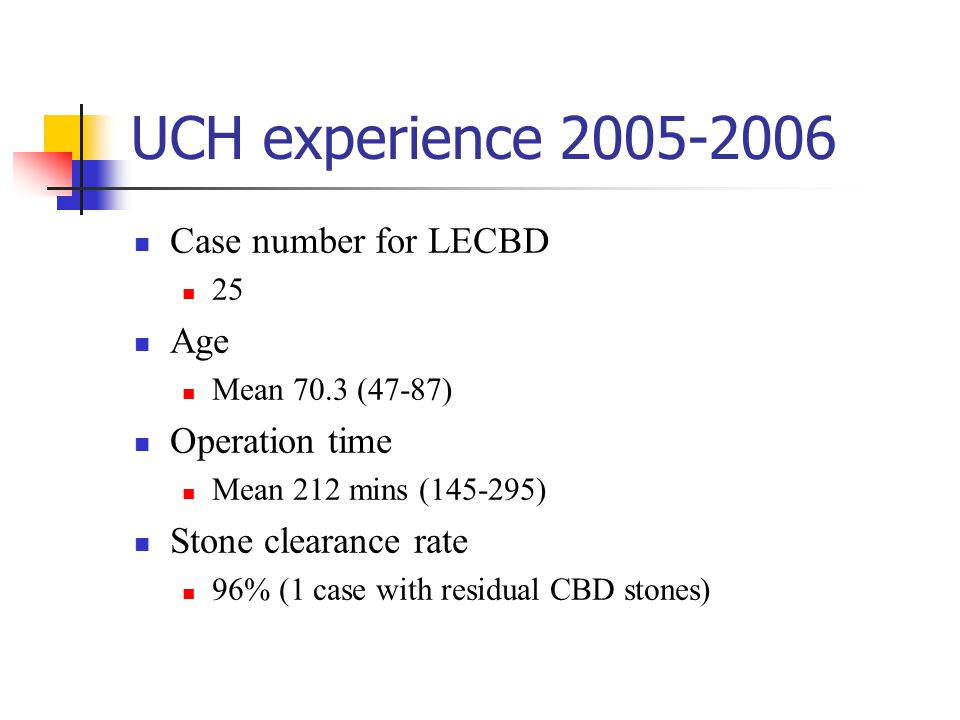 UCH experience Case number for LECBD Age Operation time